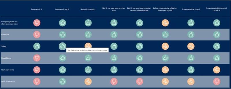 Netherlands Covid 19 Employment Update Details Of Governmental Compensation Scheme Announced Insight Baker Mckenzie